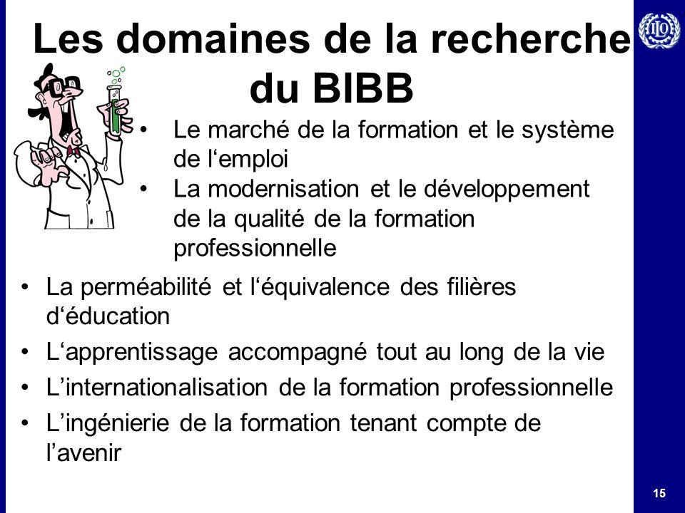 15 Les domaines de la recherche du BIBB La perméabilité et léquivalence des filières déducation Lapprentissage accompagné tout au long de la vie Linte
