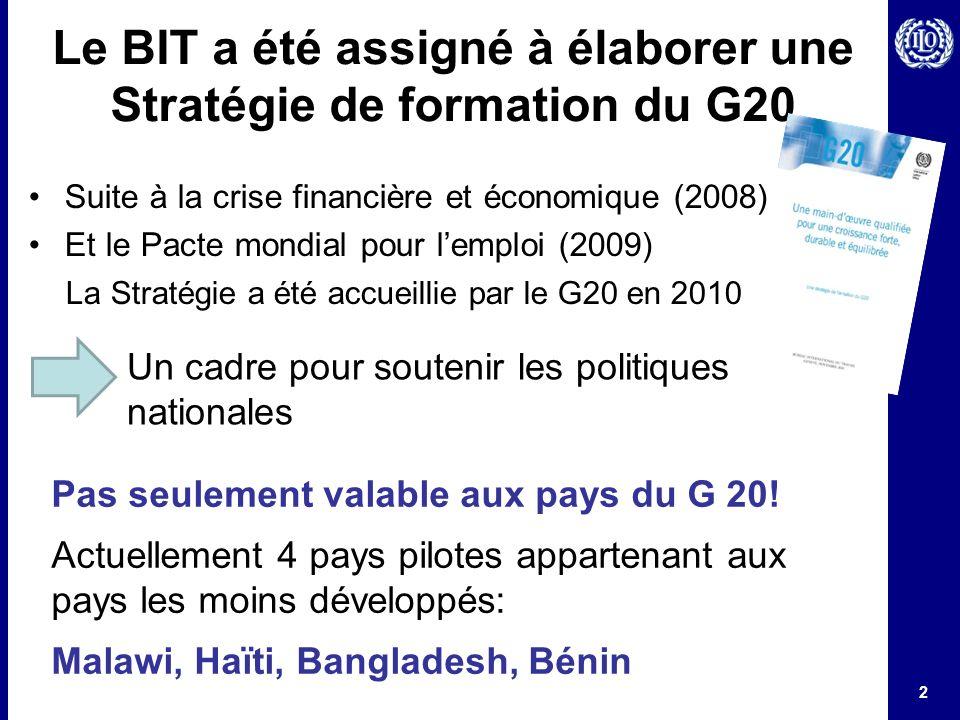 2 Le BIT a été assigné à élaborer une Stratégie de formation du G20 Suite à la crise financière et économique (2008) Et le Pacte mondial pour lemploi (2009) La Stratégie a été accueillie par le G20 en 2010 Un cadre pour soutenir les politiques nationales Pas seulement valable aux pays du G 20.