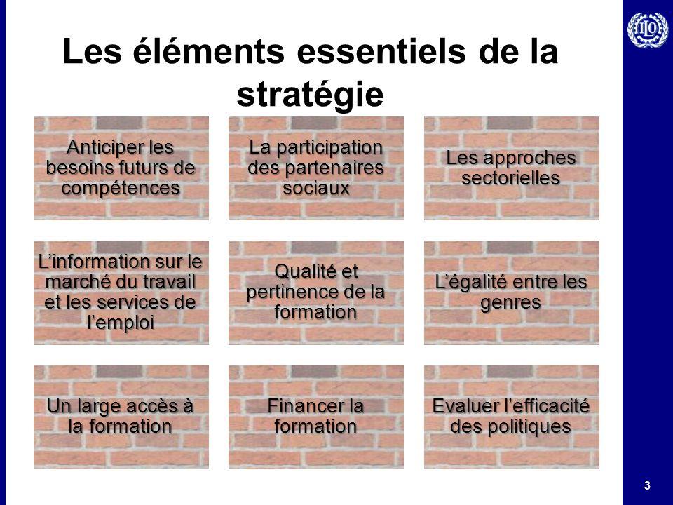 3 Les éléments essentiels de la stratégie Anticiper les besoins futurs de compétences La participation des partenaires sociaux Les approches sectoriel