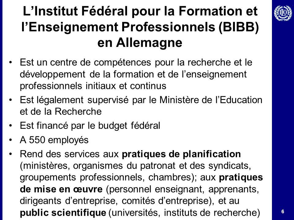 6 LInstitut Fédéral pour la Formation et lEnseignement Professionnels (BIBB) en Allemagne Est un centre de compétences pour la recherche et le dévelop