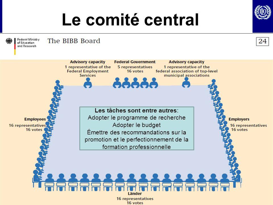 7 Le comité central Les tâches sont entre autres: Adopter le programme de recherche Adopter le budget Émettre des recommandations sur la promotion et le perfectionnement de la formation professionnelle
