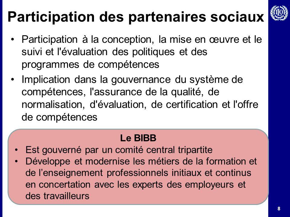 8 Participation des partenaires sociaux Participation à la conception, la mise en œuvre et le suivi et l'évaluation des politiques et des programmes d