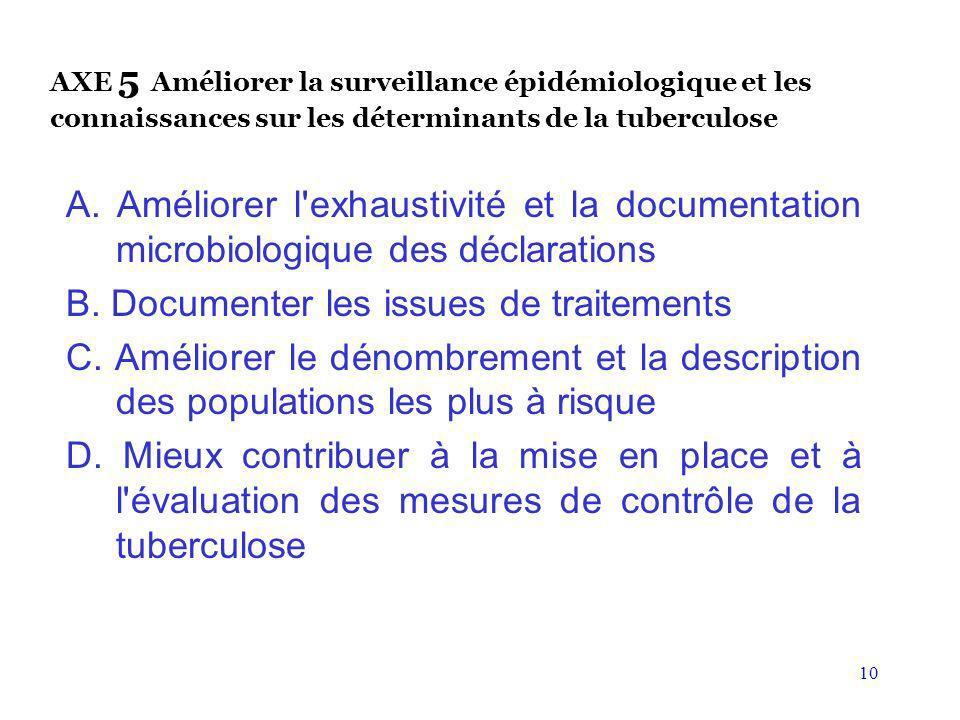 10 AXE 5 Améliorer la surveillance épidémiologique et les connaissances sur les déterminants de la tuberculose A. Améliorer l'exhaustivité et la docum