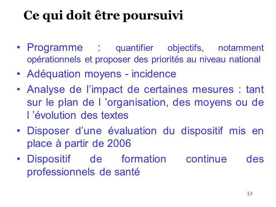 13 Ce qui doit être poursuivi Programme : quantifier objectifs, notamment opérationnels et proposer des priorités au niveau national Adéquation moyens