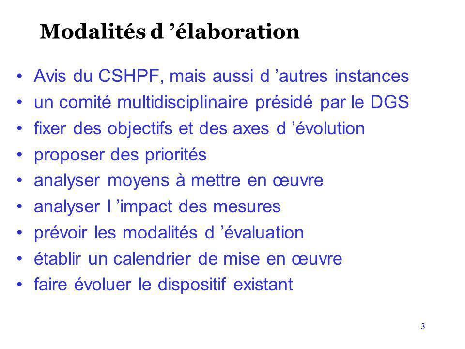 3 Modalités d élaboration Avis du CSHPF, mais aussi d autres instances un comité multidisciplinaire présidé par le DGS fixer des objectifs et des axes