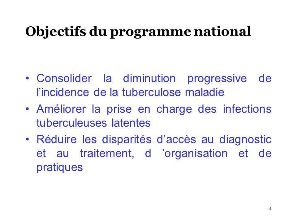 4 Objectifs du programme national Consolider la diminution progressive de lincidence de la tuberculose maladie Améliorer la prise en charge des infect