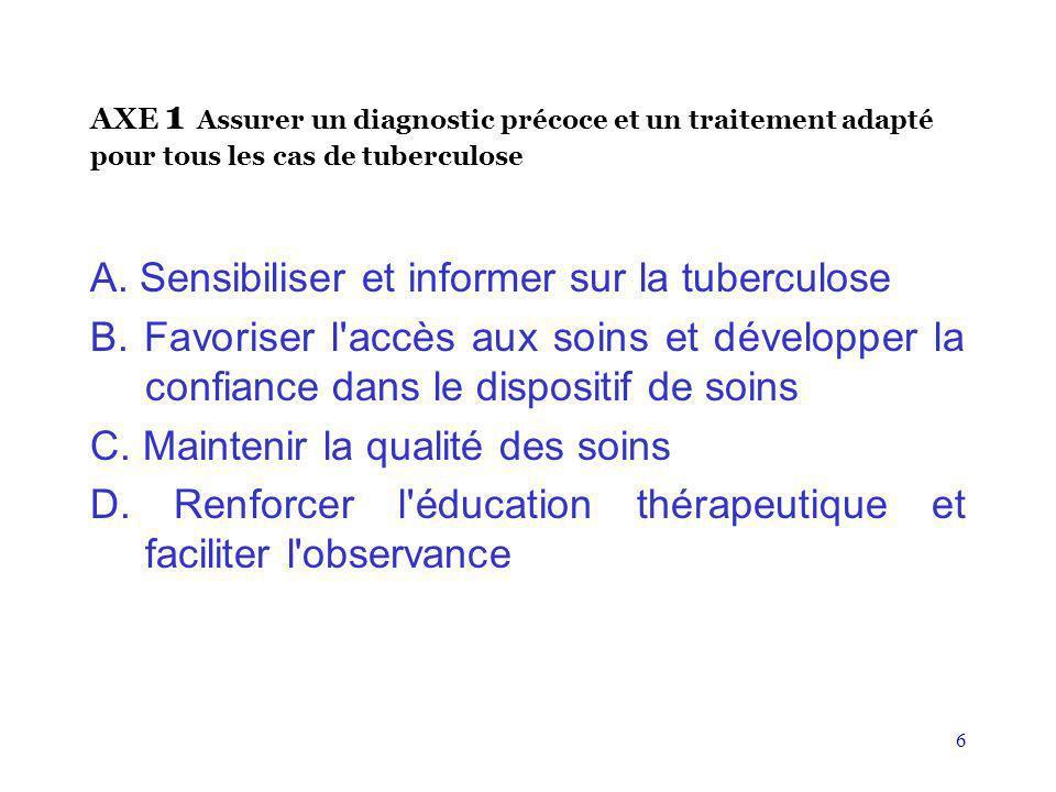 6 AXE 1 Assurer un diagnostic précoce et un traitement adapté pour tous les cas de tuberculose A. Sensibiliser et informer sur la tuberculose B. Favor