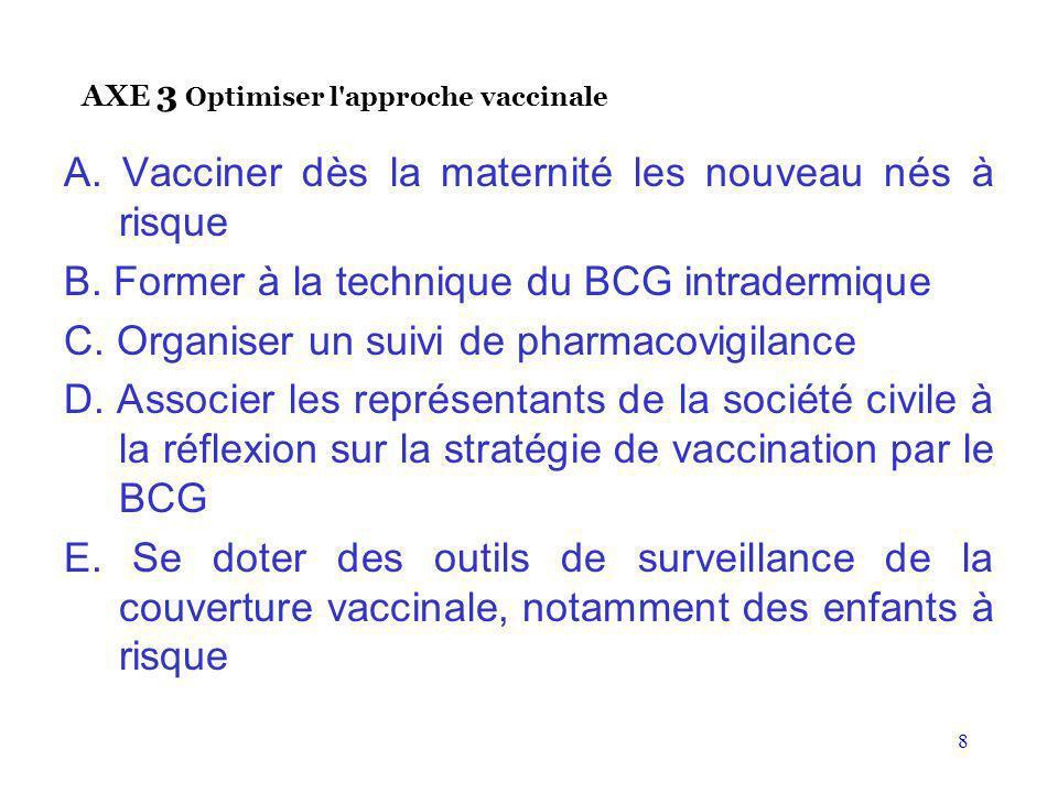 8 AXE 3 Optimiser l'approche vaccinale A. Vacciner dès la maternité les nouveau nés à risque B. Former à la technique du BCG intradermique C. Organise