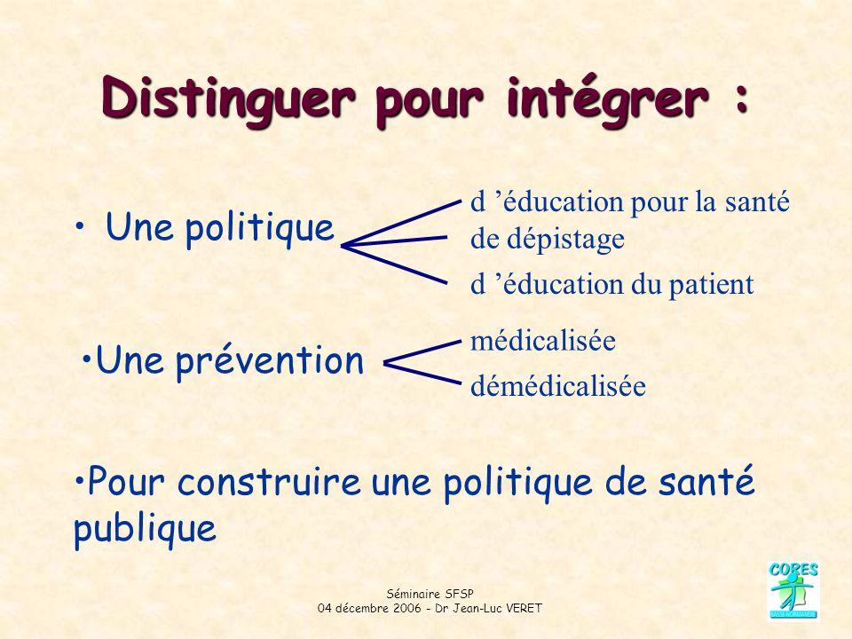 Séminaire SFSP 04 décembre 2006 - Dr Jean-Luc VERET Distinguer pour intégrer : Une politique d éducation pour la santé de dépistage d éducation du patient démédicalisée médicalisée Pour construire une politique de santé publique Une prévention