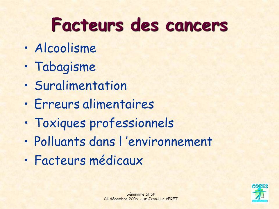 Séminaire SFSP 04 décembre 2006 - Dr Jean-Luc VERET Facteurs des cancers Alcoolisme Tabagisme Suralimentation Erreurs alimentaires Toxiques professionnels Polluants dans l environnement Facteurs médicaux