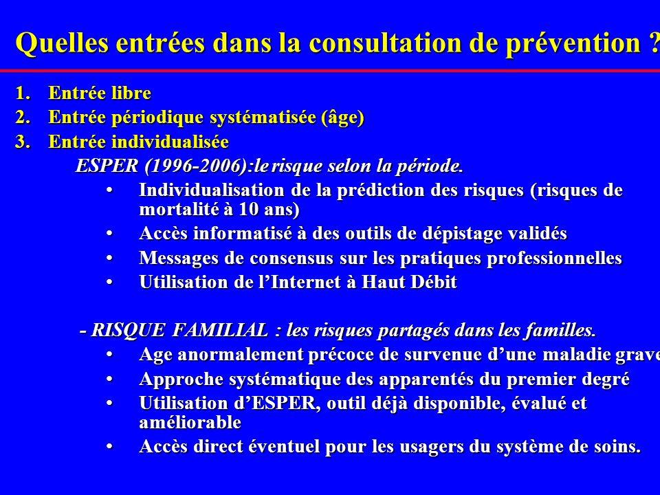 Quelles entrées dans la consultation de prévention .