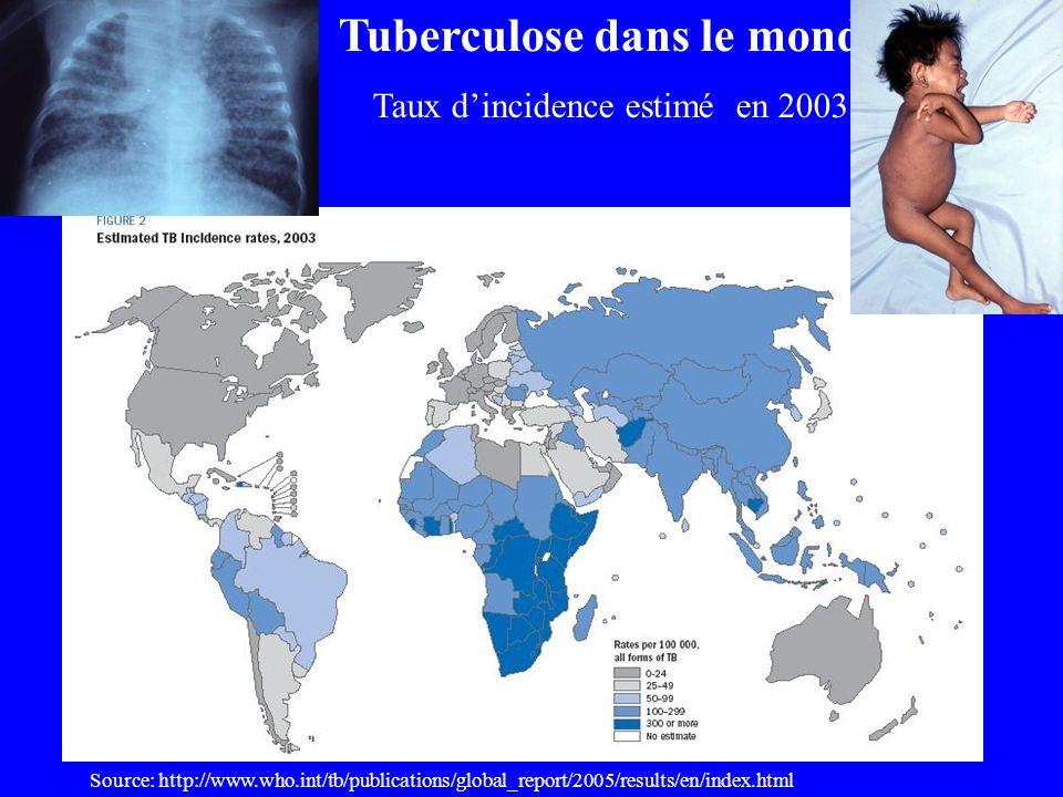Tuberculose dans le monde Taux dincidence estimé en 2003 Source: http://www.who.int/tb/publications/global_report/2005/results/en/index.html