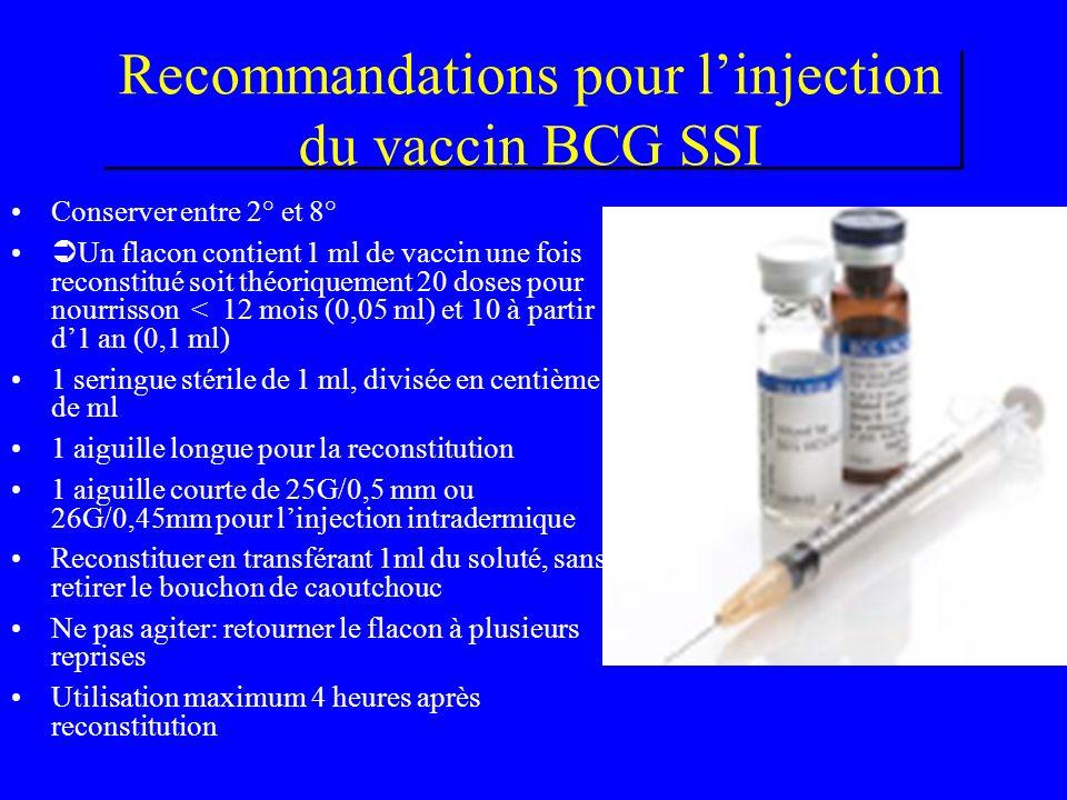 Linjection du vaccin BCG SSI IDR stricte: –Ne pas insérer plus de 2 mm daiguille –Laiguille doit être visible au travers de lépiderme –Sil napparaît pas de papule, ne jamais administrer une seconde dose de vaccin Ne pas utiliser EMLA® –Effet bactériostatique des anesthésiques locaux qui présentent un risque théorique dinactivation de ce vaccin vivant
