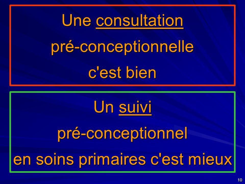 10 Une consultation pré-conceptionnelle c'est bien Un suivi pré-conceptionnel en soins primaires c'est mieux