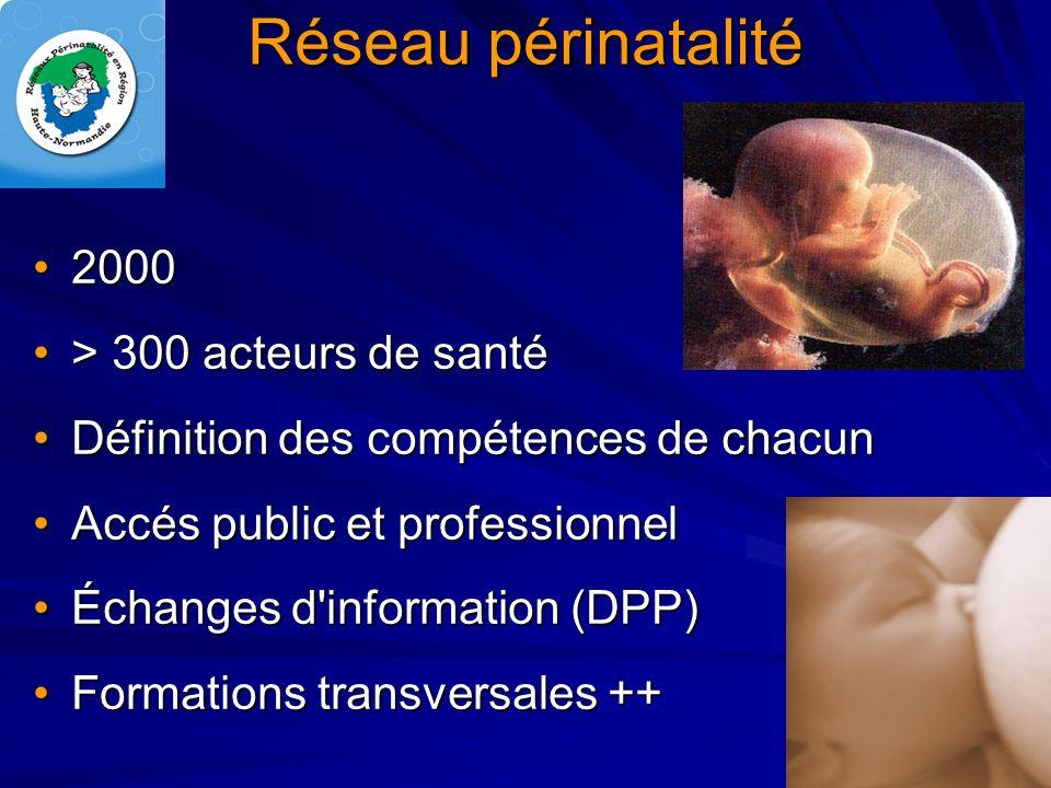 6 Réseau périnatalité 20002000 > 300 acteurs de santé> 300 acteurs de santé Définition des compétences de chacunDéfinition des compétences de chacun A