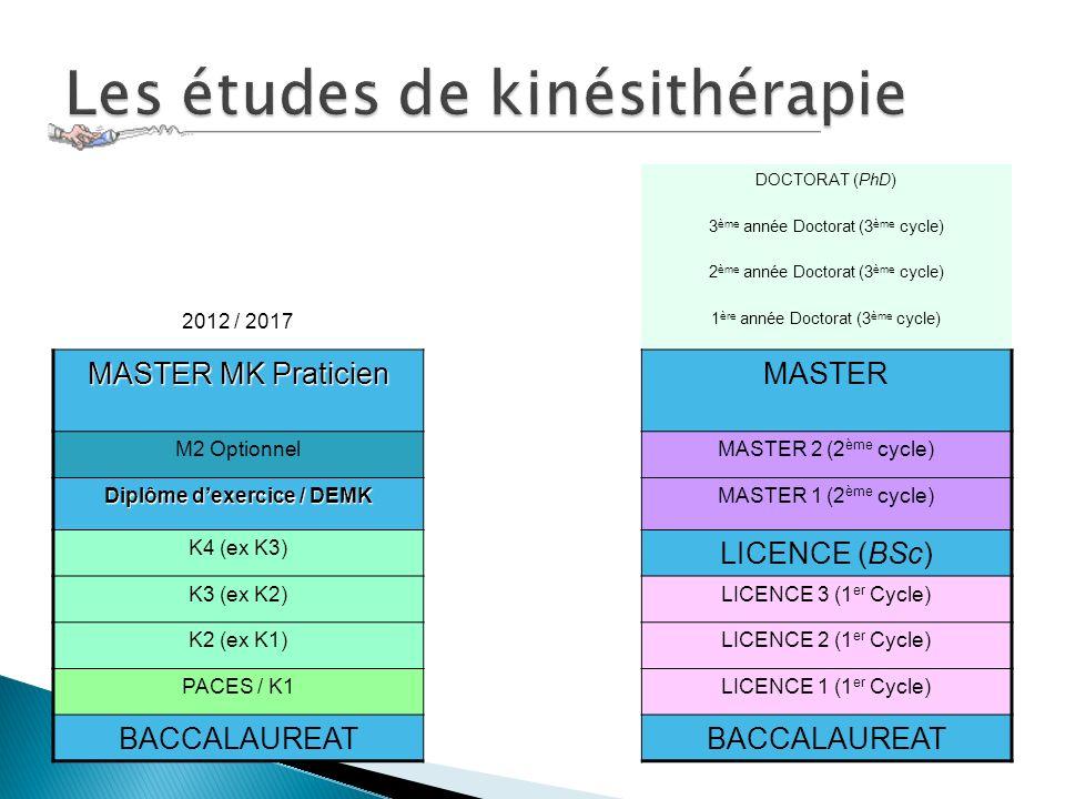 DOCTORAT (PhD) 3 ème année Doctorat (3 ème cycle) 2 ème année Doctorat (3 ème cycle) 2012 / 2017 1 ère année Doctorat (3 ème cycle) MASTER MK Praticie