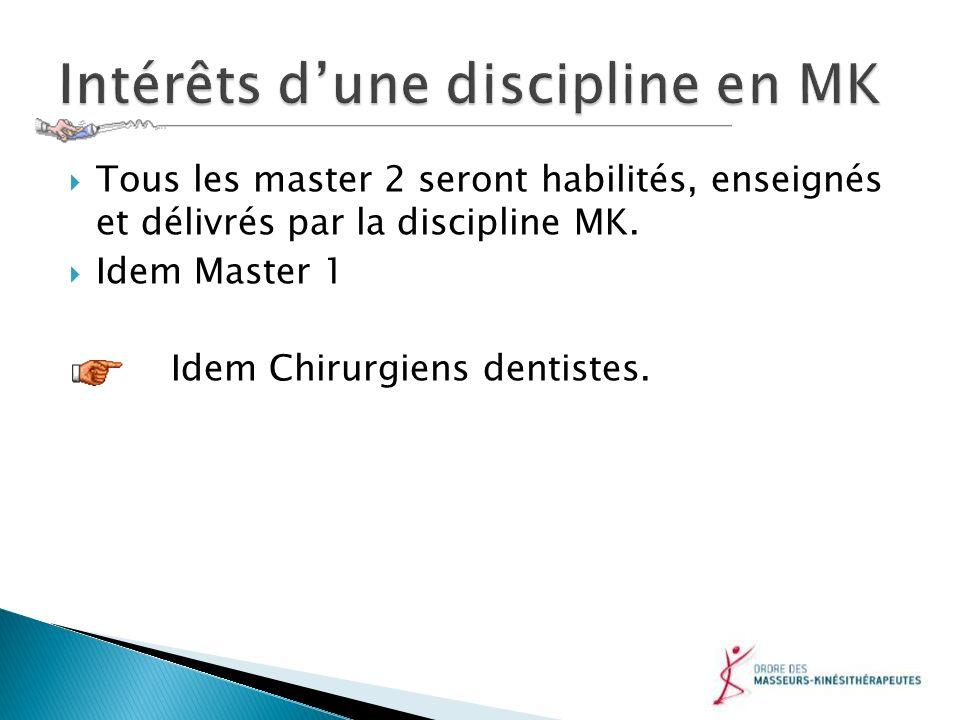 Tous les master 2 seront habilités, enseignés et délivrés par la discipline MK. Idem Master 1 Idem Chirurgiens dentistes.