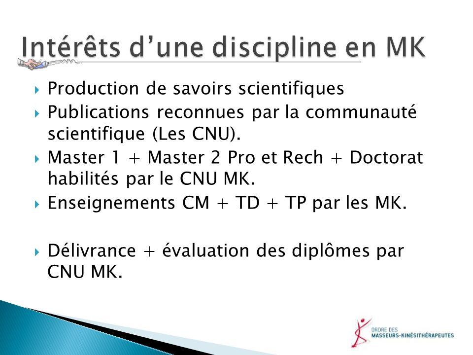 Production de savoirs scientifiques Publications reconnues par la communauté scientifique (Les CNU). Master 1 + Master 2 Pro et Rech + Doctorat habili
