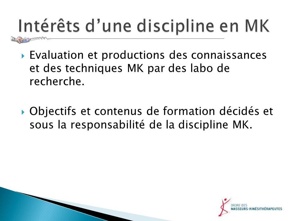 Evaluation et productions des connaissances et des techniques MK par des labo de recherche. Objectifs et contenus de formation décidés et sous la resp