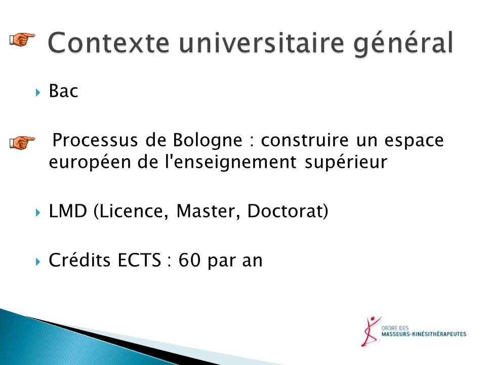 Bac Processus de Bologne : construire un espace européen de l'enseignement supérieur LMD (Licence, Master, Doctorat) Crédits ECTS : 60 par an