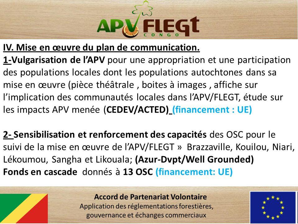 IV. Mise en œuvre du plan de communication. 1-Vulgarisation de lAPV pour une appropriation et une participation des populations locales dont les popul