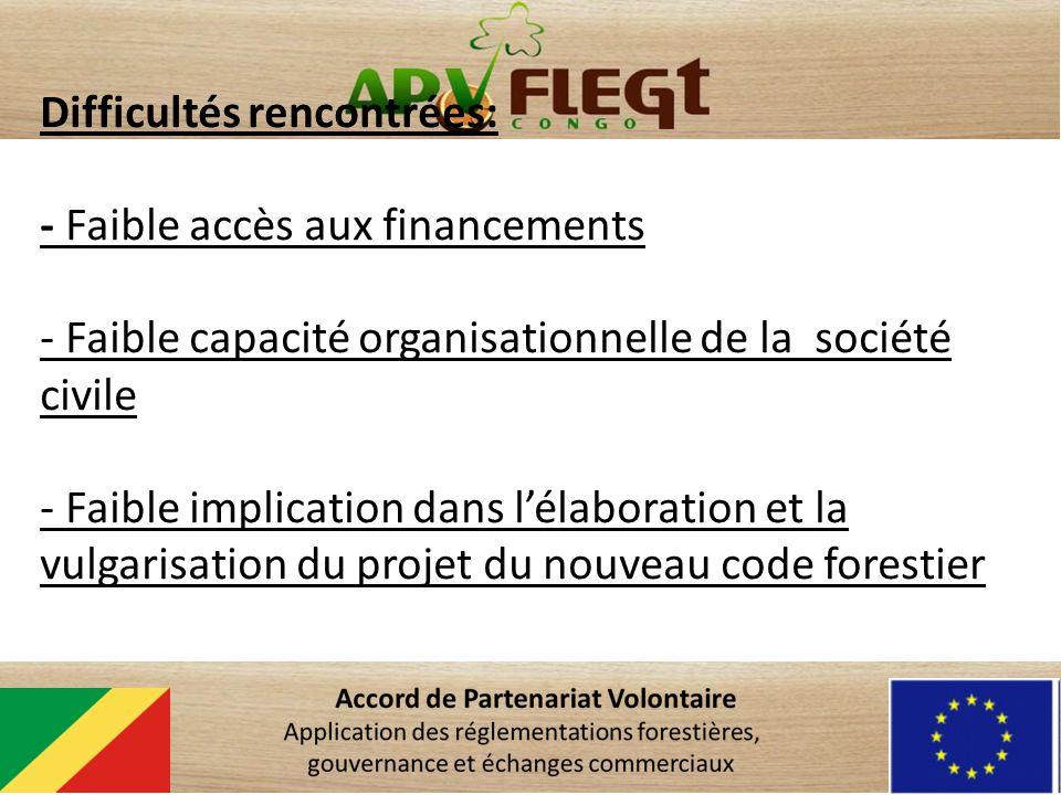 Difficultés rencontrées: - Faible accès aux financements - Faible capacité organisationnelle de la société civile - Faible implication dans lélaboration et la vulgarisation du projet du nouveau code forestier