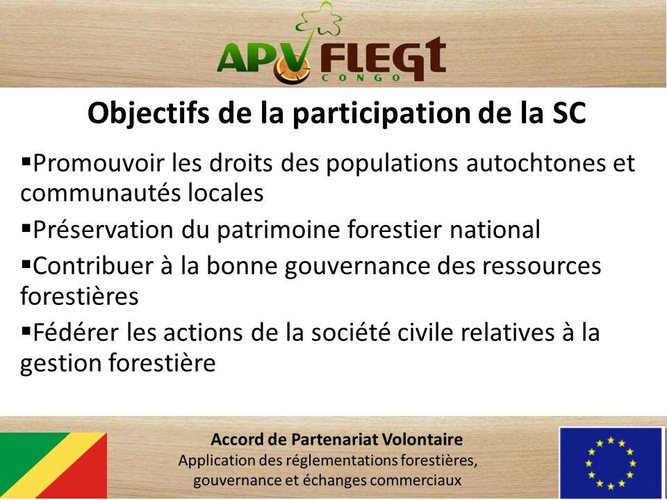 Objectifs de la participation de la SC Promouvoir les droits des populations autochtones et communautés locales Préservation du patrimoine forestier national Contribuer à la bonne gouvernance des ressources forestières Fédérer les actions de la société civile relatives à la gestion forestière