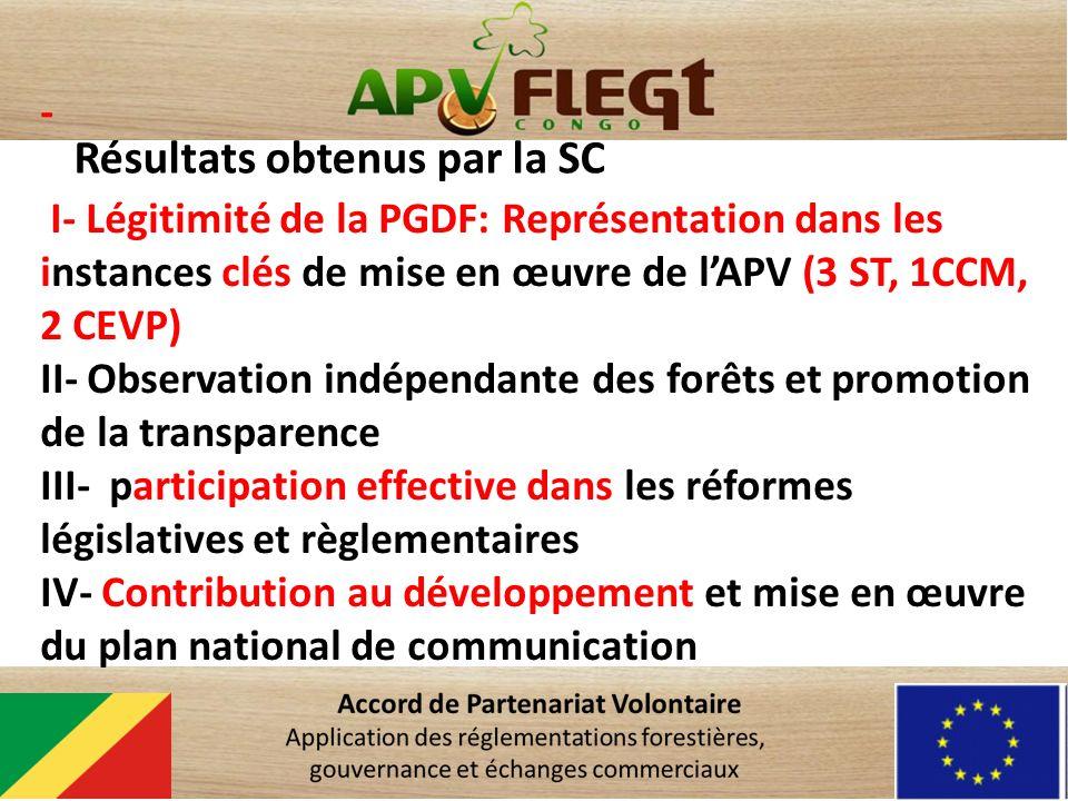 - I- Légitimité de la PGDF: Représentation dans les instances clés de mise en œuvre de lAPV (3 ST, 1CCM, 2 CEVP) II- Observation indépendante des forê