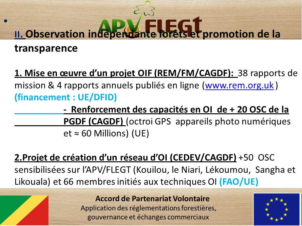 II. Observation indépendante forêts et promotion de la transparence 1. Mise en œuvre dun projet OIF (REM/FM/CAGDF): 38 rapports de mission & 4 rapport