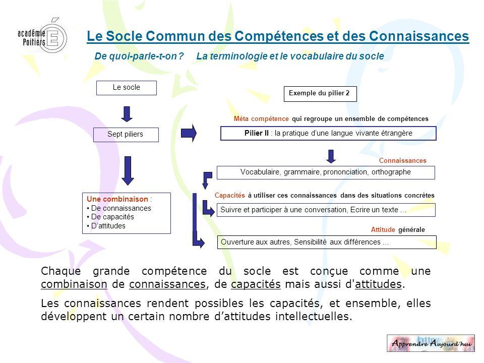 Le Socle Commun des Compétences et des Connaissances De quoi-parle-t-on ? La terminologie et le vocabulaire du socle Le socle Sept piliers Une combina