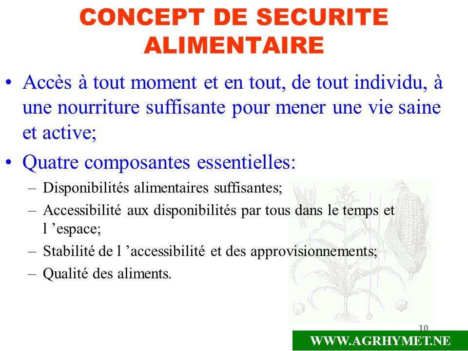 WWW.AGRHYMET.NE 10 CONCEPT DE SECURITE ALIMENTAIRE Accès à tout moment et en tout, de tout individu, à une nourriture suffisante pour mener une vie sa