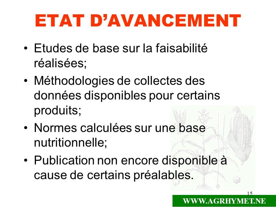 WWW.AGRHYMET.NE 15 ETAT DAVANCEMENT Etudes de base sur la faisabilité réalisées; Méthodologies de collectes des données disponibles pour certains prod