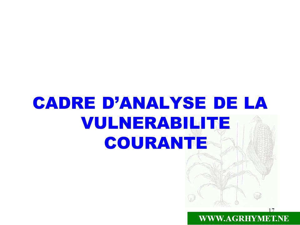 WWW.AGRHYMET.NE 17 CADRE DANALYSE DE LA VULNERABILITE COURANTE