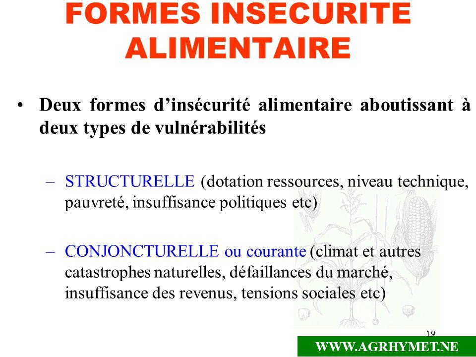 WWW.AGRHYMET.NE 19 FORMES INSECURITE ALIMENTAIRE Deux formes dinsécurité alimentaire aboutissant à deux types de vulnérabilités –STRUCTURELLE (dotatio