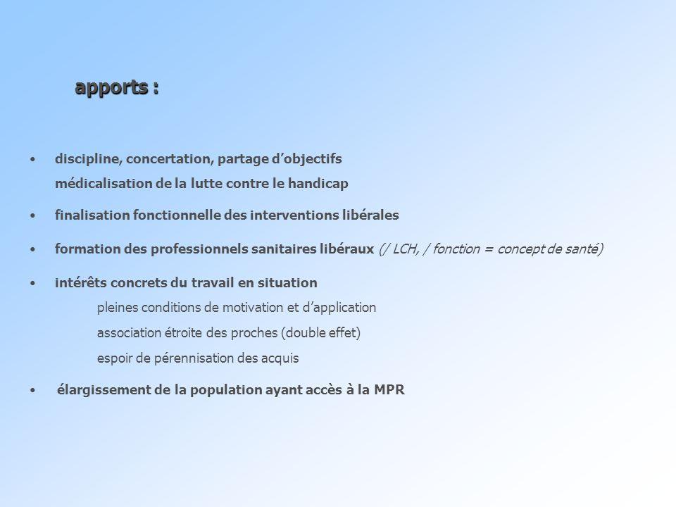 apports : discipline, concertation, partage dobjectifs médicalisation de la lutte contre le handicap finalisation fonctionnelle des interventions libé