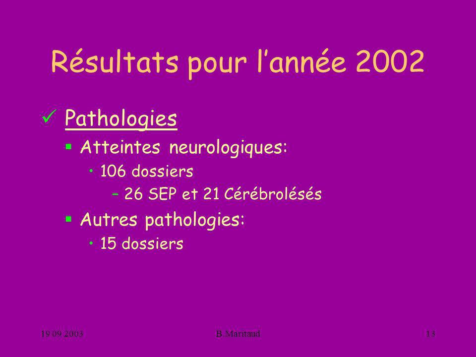 19 09 2003B.Maritaud13 Résultats pour lannée 2002 Pathologies Atteintes neurologiques: 106 dossiers –26 SEP et 21 Cérébrolésés Autres pathologies: 15
