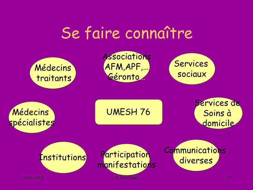 19 09 2003B.Maritaud15 Se faire connaître UMESH 76 Institutions Médecins spécialistes Services de Soins à domicile Médecins traitants Services sociaux