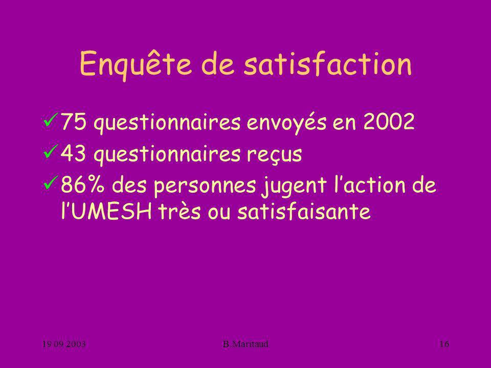 19 09 2003B.Maritaud16 Enquête de satisfaction 75 questionnaires envoyés en 2002 43 questionnaires reçus 86% des personnes jugent laction de lUMESH tr