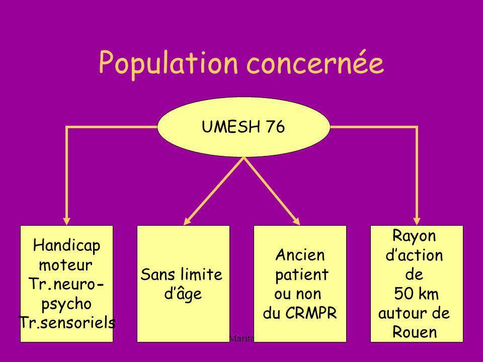 19 09 2003B.Maritaud3 Population concernée UMESH 76 Handicap moteur Tr.neuro- psycho Tr.sensoriels Sans limite dâge Ancien patient ou non du CRMPR Ray