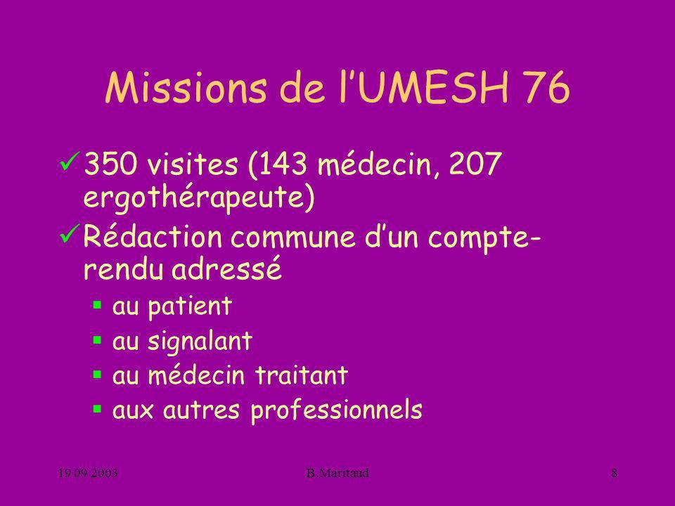 19 09 2003B.Maritaud8 Missions de lUMESH 76 350 visites (143 médecin, 207 ergothérapeute) Rédaction commune dun compte- rendu adressé au patient au si