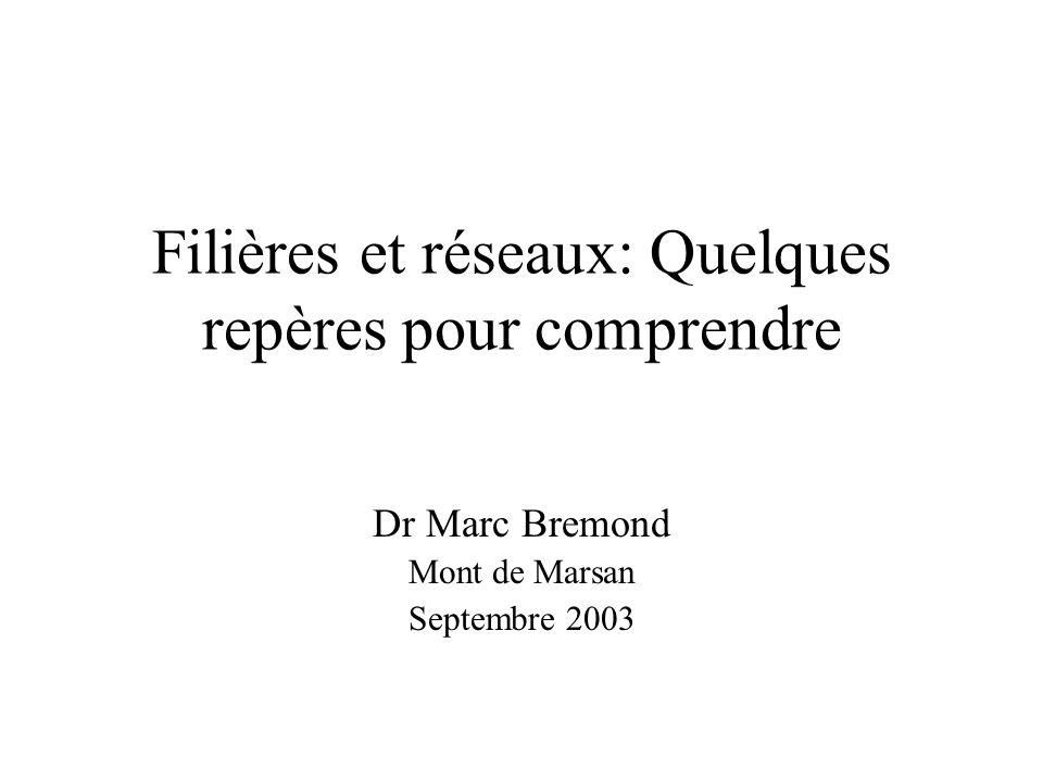 Filières et réseaux: Quelques repères pour comprendre Dr Marc Bremond Mont de Marsan Septembre 2003