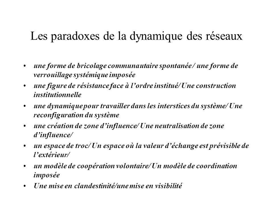 Les paradoxes de la dynamique des réseaux une forme de bricolage communautaire spontanée / une forme de verrouillage systémique imposée une figure de