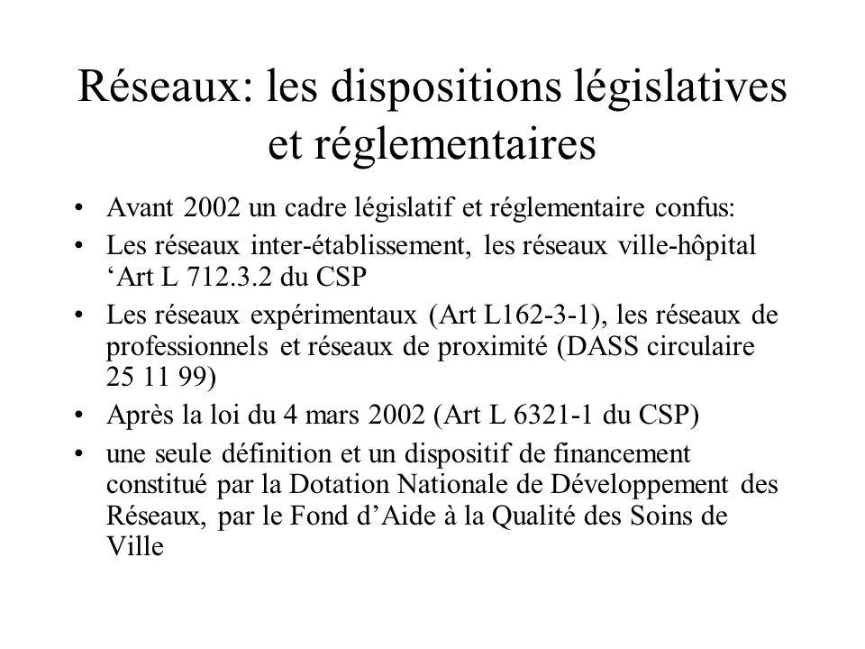 Réseaux: les dispositions législatives et réglementaires Avant 2002 un cadre législatif et réglementaire confus: Les réseaux inter-établissement, les