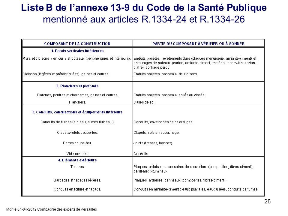 Liste B de lannexe 13-9 du Code de la Santé Publique mentionné aux articles R.1334-24 et R.1334-26 Mgr le 04-04-2012 Compagnie des experts de Versaill