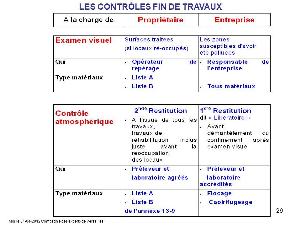 LES CONTRÔLES FIN DE TRAVAUX Mgr le 04-04-2012 Compagnie des experts de Versailles 29