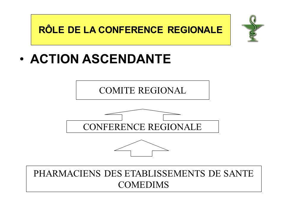 ACTION ASCENDANTE CONFERENCE REGIONALE DES PHARMACIENS HOSPITALIERS CONFERENCE REGIONALE COMITE REGIONAL RÔLE DE LA CONFERENCE REGIONALE PHARMACIENS DES ETABLISSEMENTS DE SANTE COMEDIMS