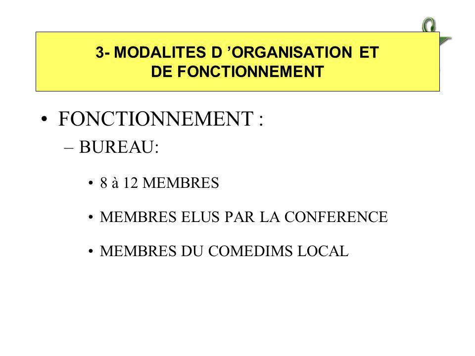 FONCTIONNEMENT : –BUREAU: 8 à 12 MEMBRES MEMBRES ELUS PAR LA CONFERENCE MEMBRES DU COMEDIMS LOCAL 3- MODALITES D ORGANISATION ET DE FONCTIONNEMENT