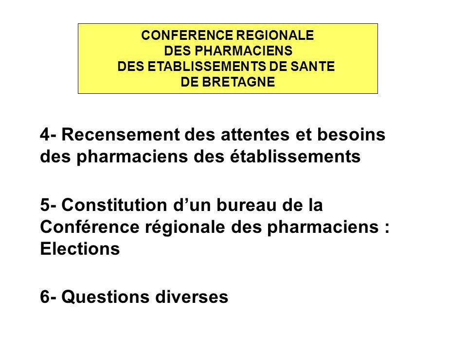 4- Recensement des attentes et besoins des pharmaciens des établissements 5- Constitution dun bureau de la Conférence régionale des pharmaciens : Elections 6- Questions diverses CONFERENCE REGIONALE DES PHARMACIENS DES ETABLISSEMENTS DE SANTE DE BRETAGNE