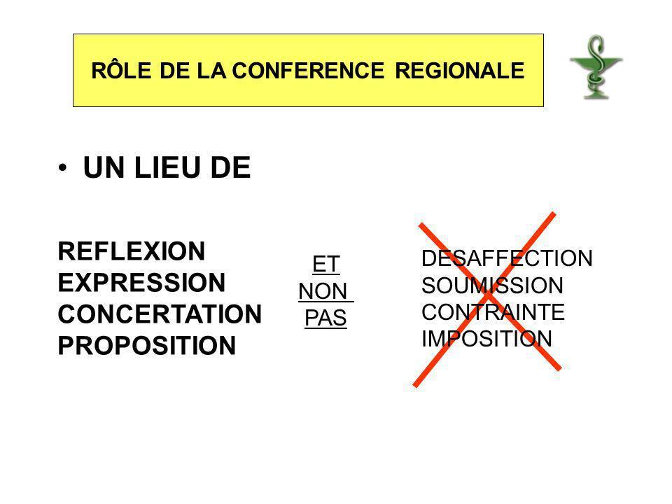 CONCLUSION CONFERENCE REGIONALE DES PHARMACIENS DES ETABLISSEMENTS DE SANTE DE BRETAGNE