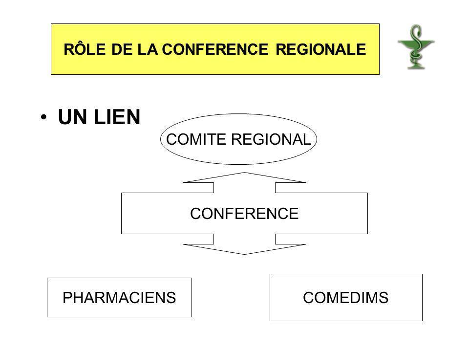 UN LIEN CONFERENCE REGIONALE DES PHARMACIENS HOSPITALIERS CONFERENCE COMITE REGIONAL PHARMACIENS COMEDIMS RÔLE DE LA CONFERENCE REGIONALE
